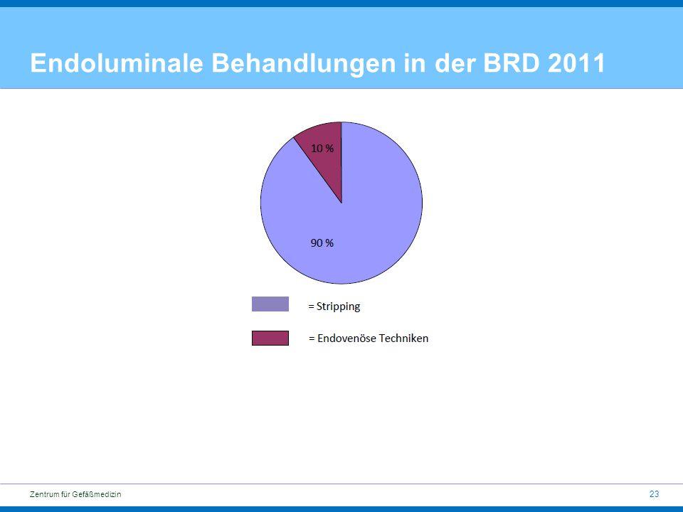 23 Zentrum für Gefäßmedizin Endoluminale Behandlungen in der BRD 2011