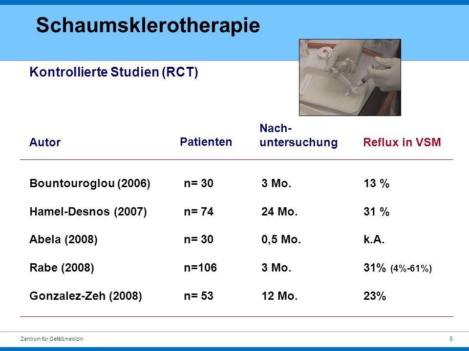 8 Zentrum für Gefäßmedizin Bountouroglou (2006) Hamel-Desnos (2007) Abela (2008) Rabe (2008) Gonzalez-Zeh (2008) 3 Mo.