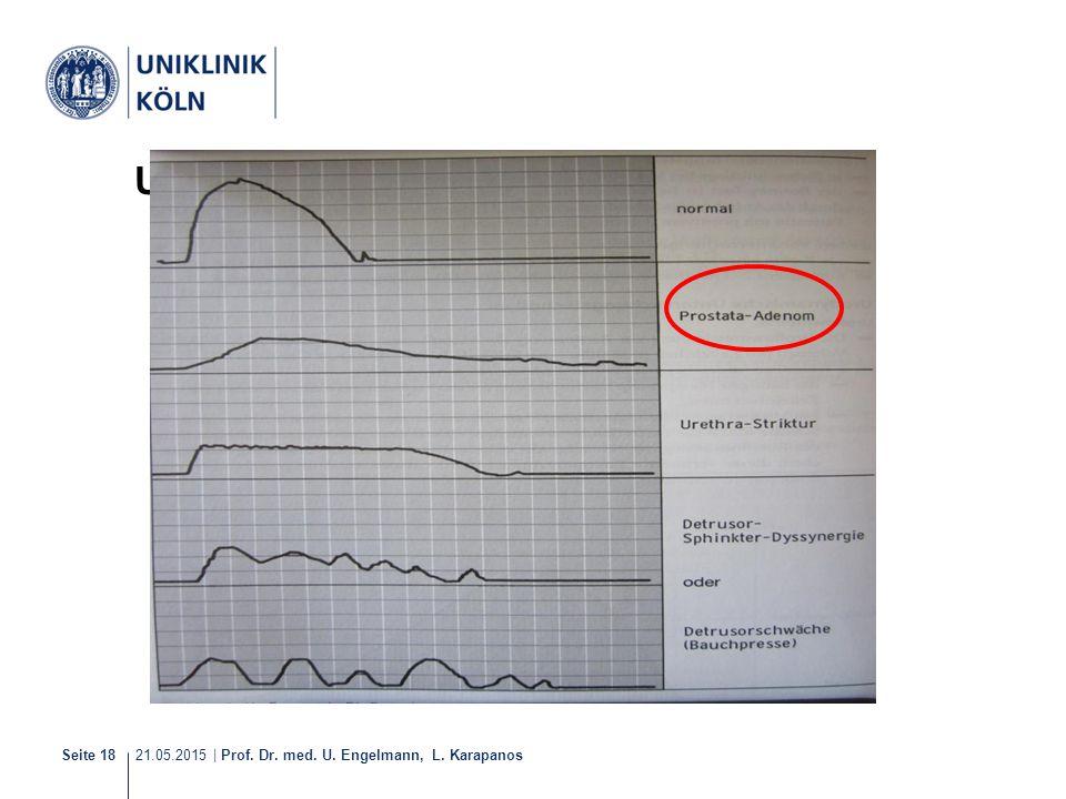 21.05.2015 | Prof. Dr. med. U. Engelmann, L. Karapanos Seite 18 Uroflowmetrie