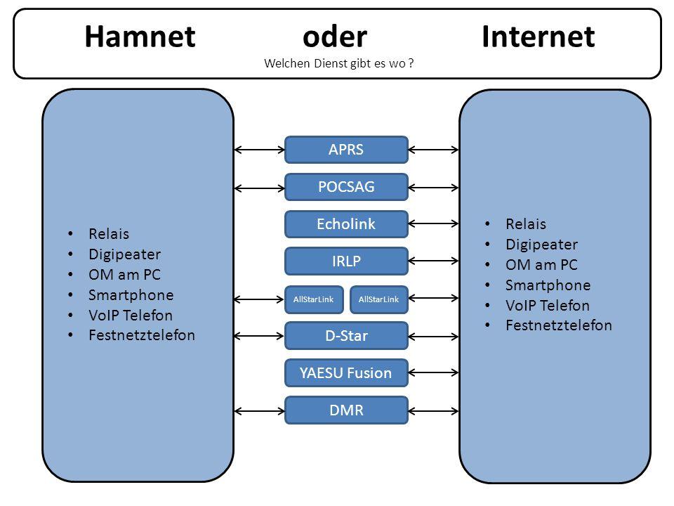 Hamnet oder Internet Welchen Dienst gibt es wo ? APRS DMR POCSAG Echolink IRLP YAESU Fusion D-Star Relais Digipeater OM am PC Smartphone VoIP Telefon