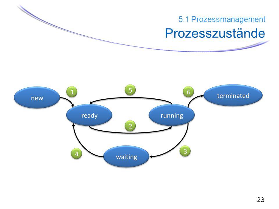24 5.1 Prozessmanagement PCB - I  Prozess-ID  Prozessname  Prozessstatusinformationen  Program Counter (PC)  Stack Pointer (SP)  Status: (ready, running, waiting [wartet auf IO Geräte oder Usereingabe,...)  Prozesskontrollinformationen  Zeiger auf die eigene PageTable  StackBottom  StackSize