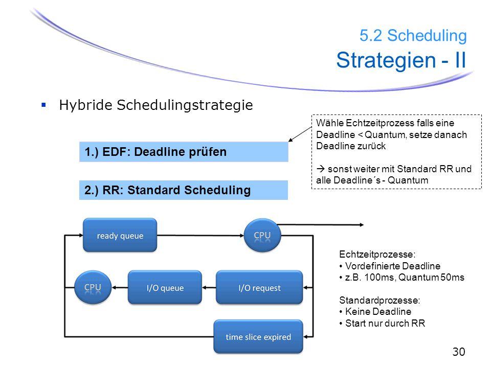 5.3 Memory-management 1.Aufgabenstellung 2.Hardwareübersicht 3.Architektur 4.HAL 5.Kernel 5.1 Prozessmanagement 5.2 Scheduling 5.3 Memorymanagement 6.Weiteres Vorgehen