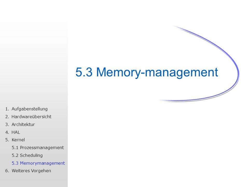 32 5.3 Memorymanagement Hardware Support AVR32 - TLB  Daten/Instruction TLB mit je 64 Einträgen  Wire down Einträge  Private virtual Memory  VPN & ASID für TLB Search  Valid-Invalid Bit  Access Permissions  Dirty-bit VPN...