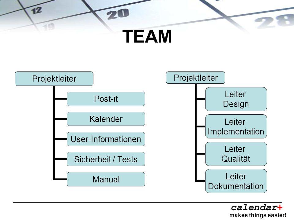 calendar+ makes things easier! TEAM Projektleiter Post-it Kalender User- Informationen Sicherheit / Tests Manual Projektleiter Leiter Design Leiter Im