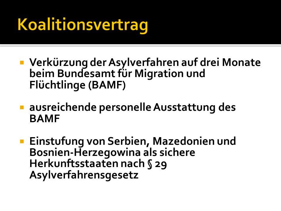  Verkürzung der Asylverfahren auf drei Monate beim Bundesamt für Migration und Flüchtlinge (BAMF)  ausreichende personelle Ausstattung des BAMF  Ei