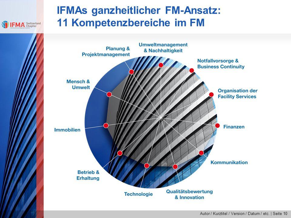 Autor / Kurztitel / Version / Datum / etc.   Seite 10 IFMAs ganzheitlicher FM-Ansatz: 11 Kompetenzbereiche im FM