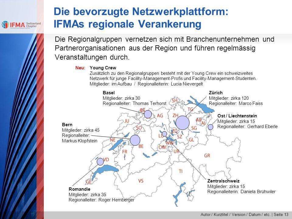 Autor / Kurztitel / Version / Datum / etc.   Seite 13 Die bevorzugte Netzwerkplattform: IFMAs regionale Verankerung Die Regionalgruppen vernetzen sich