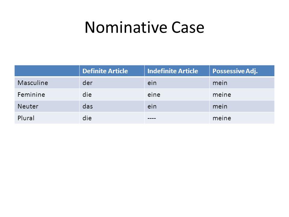 Accusative Case Definite ArticleIndefinite ArticlePossessive Adj.