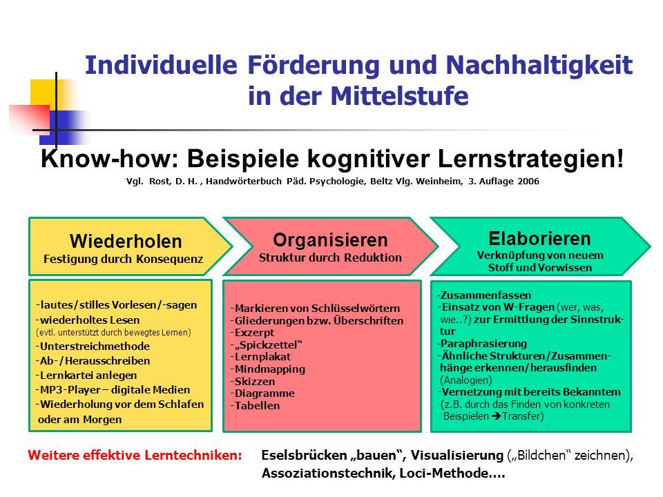 Individuelle Förderung und Nachhaltigkeit in der Mittelstufe Know-how: Beispiele kognitiver Lernstrategien! Vgl. Rost, D. H., Handwörterbuch Päd. Psyc