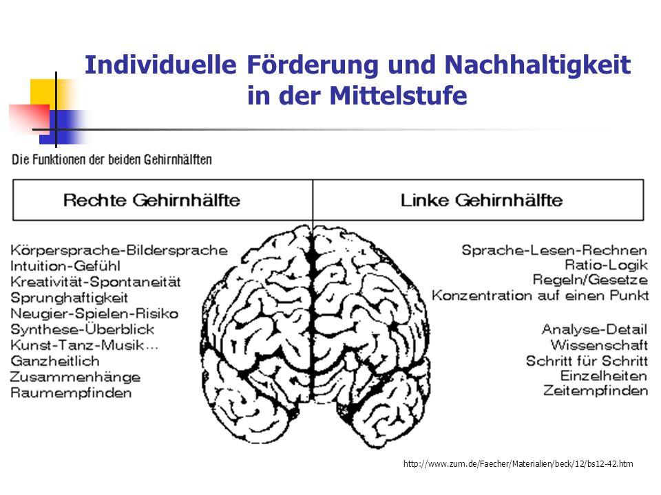 Individuelle Förderung und Nachhaltigkeit in der Mittelstufe Lernen richtig lernen Lerntechniken  Gedächtnisforschung 1.