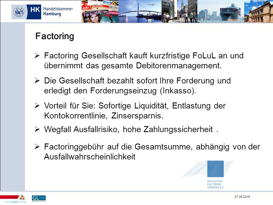 Factoring  Factoring Gesellschaft kauft kurzfristige FoLuL an und übernimmt das gesamte Debitorenmanagement.  Die Gesellschaft bezahlt sofort Ihre F