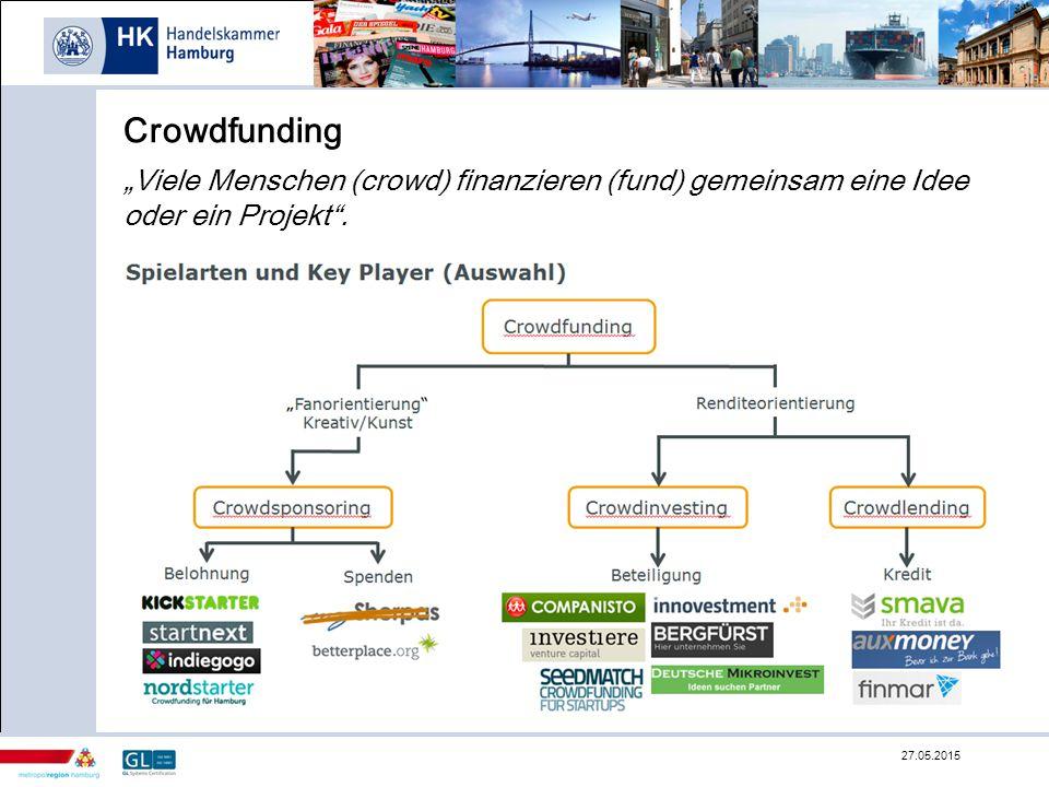 """Crowdfunding """"Viele Menschen (crowd) finanzieren (fund) gemeinsam eine Idee oder ein Projekt"""". 27.05.2015"""