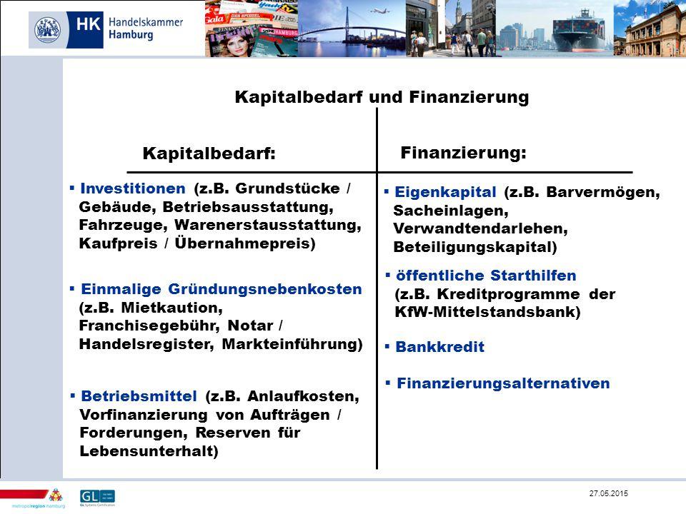 KKapitalbedarf und Finanzierung Finanzierung: Kapitalbedarf:  Betriebsmittel (z.B. Anlaufkosten, Vorfinanzierung von Aufträgen / Forderungen, Reserve