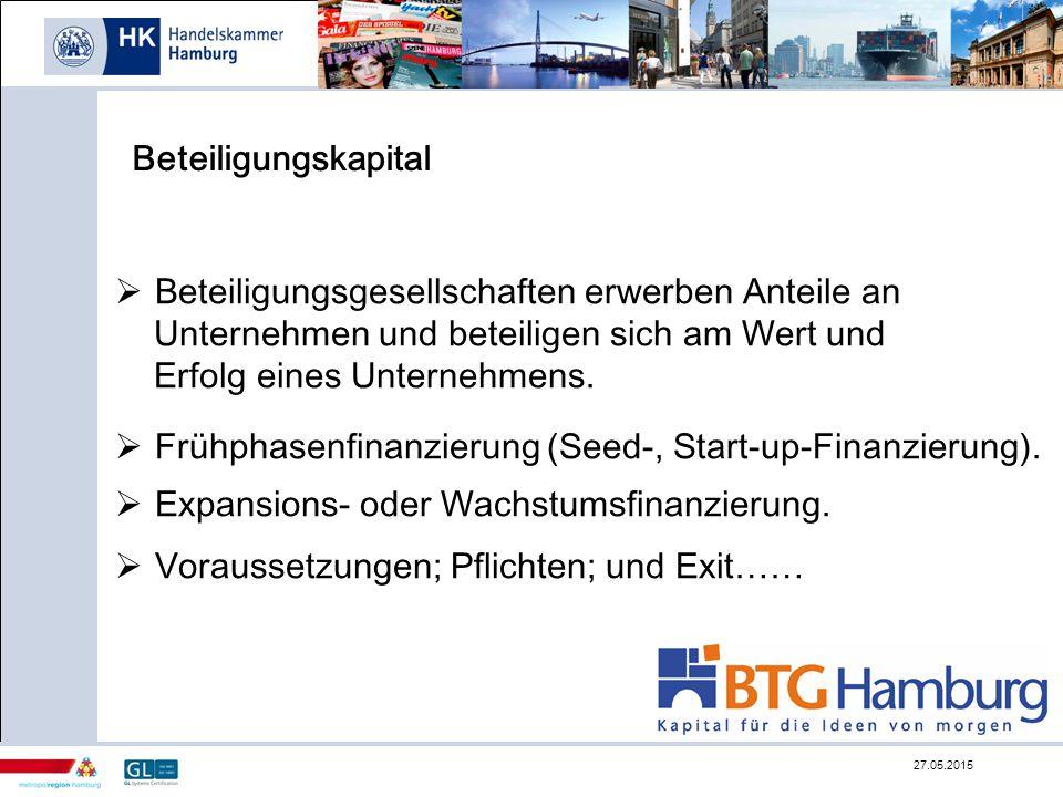 Private Equity  Bereitstellung von außerbörslichem Eigenkapital durch Finanzinvestoren.