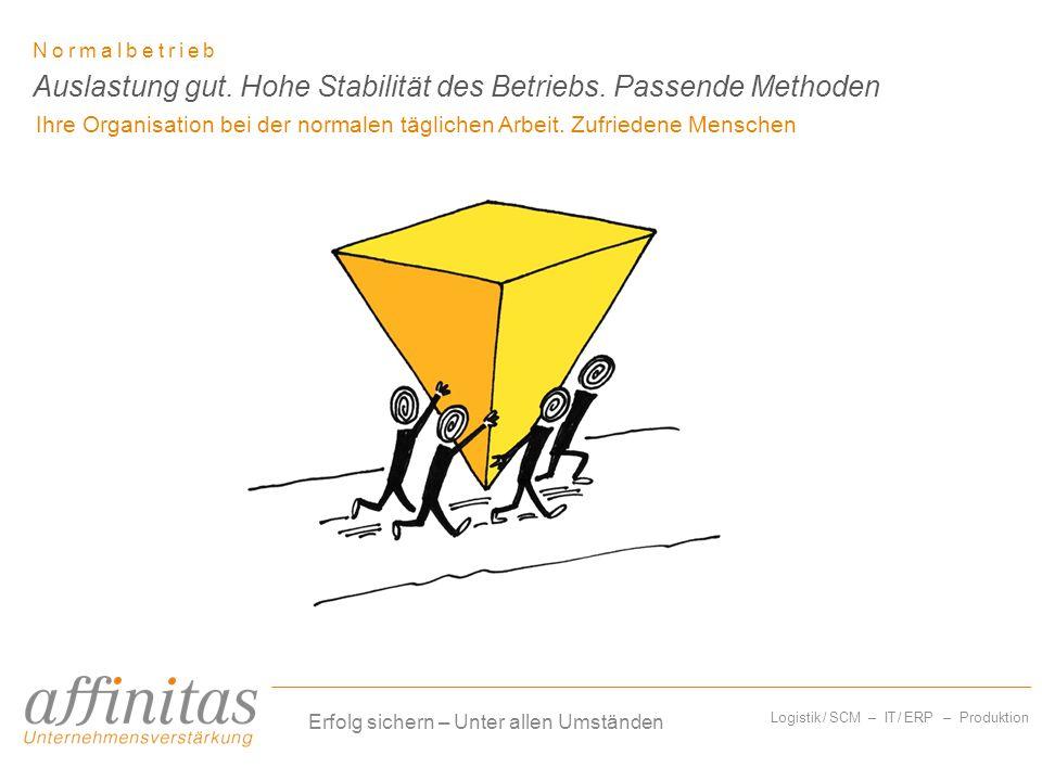 Logistik / SCM – IT / ERP – Produktion Normalbetrieb Ihre Organisation bei der normalen täglichen Arbeit. Zufriedene Menschen Auslastung gut. Hohe Sta