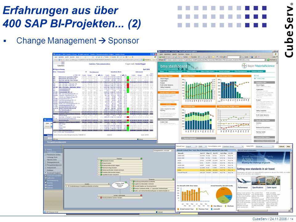 CubeServ / 24.11.2006 / 14 Erfahrungen aus über 400 SAP BI-Projekten...