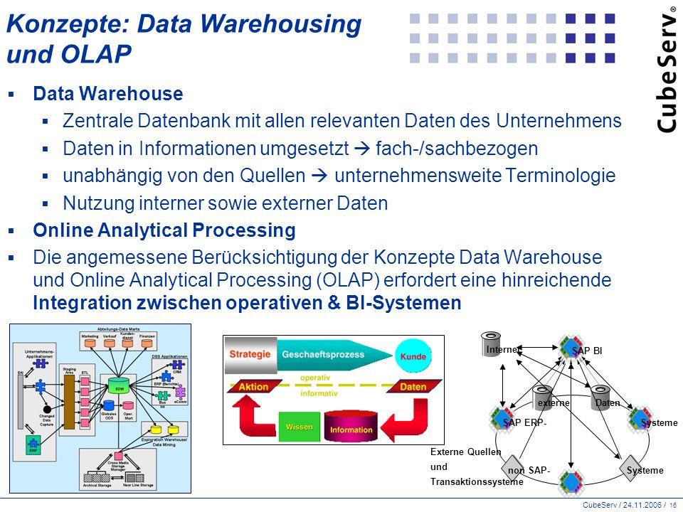CubeServ / 24.11.2006 / 16 Konzepte: Data Warehousing und OLAP  Data Warehouse  Zentrale Datenbank mit allen relevanten Daten des Unternehmens  Daten in Informationen umgesetzt  fach-/sachbezogen  unabhängig von den Quellen  unternehmensweite Terminologie  Nutzung interner sowie externer Daten  Online Analytical Processing  Die angemessene Berücksichtigung der Konzepte Data Warehouse und Online Analytical Processing (OLAP) erfordert eine hinreichende Integration zwischen operativen & BI-Systemen SAP ERP- Daten Systeme non SAP-Systeme externe Externe Quellen und Transaktionssysteme SAP BI Internet