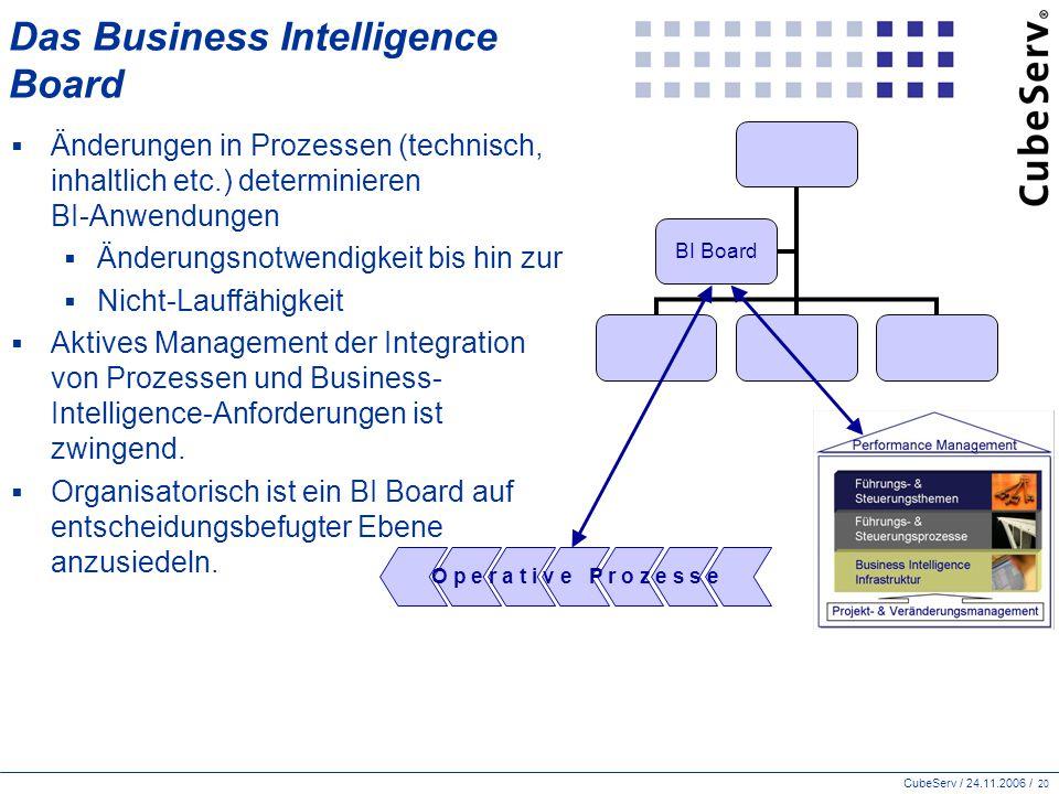 CubeServ / 24.11.2006 / 20 Das Business Intelligence Board  Änderungen in Prozessen (technisch, inhaltlich etc.) determinieren BI-Anwendungen  Änderungsnotwendigkeit bis hin zur  Nicht-Lauffähigkeit  Aktives Management der Integration von Prozessen und Business- Intelligence-Anforderungen ist zwingend.