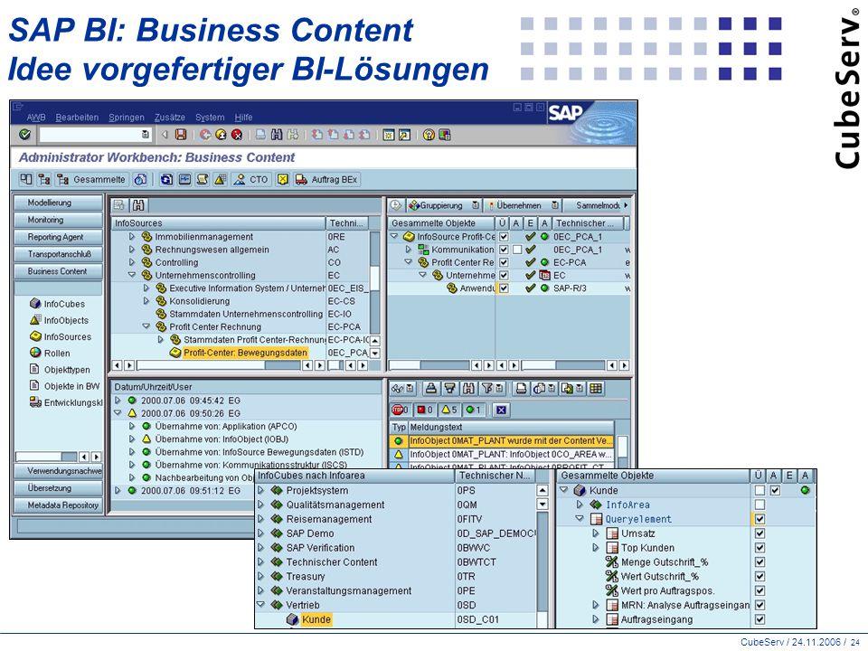 CubeServ / 24.11.2006 / 24 SAP BI: Business Content Idee vorgefertiger BI-Lösungen