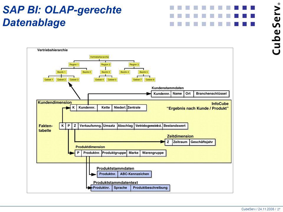 CubeServ / 24.11.2006 / 27 SAP BI: OLAP-gerechte Datenablage