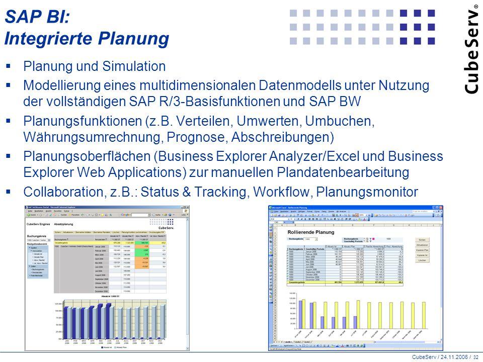 CubeServ / 24.11.2006 / 32 SAP BI: Integrierte Planung  Planung und Simulation  Modellierung eines multidimensionalen Datenmodells unter Nutzung der vollständigen SAP R/3-Basisfunktionen und SAP BW  Planungsfunktionen (z.B.