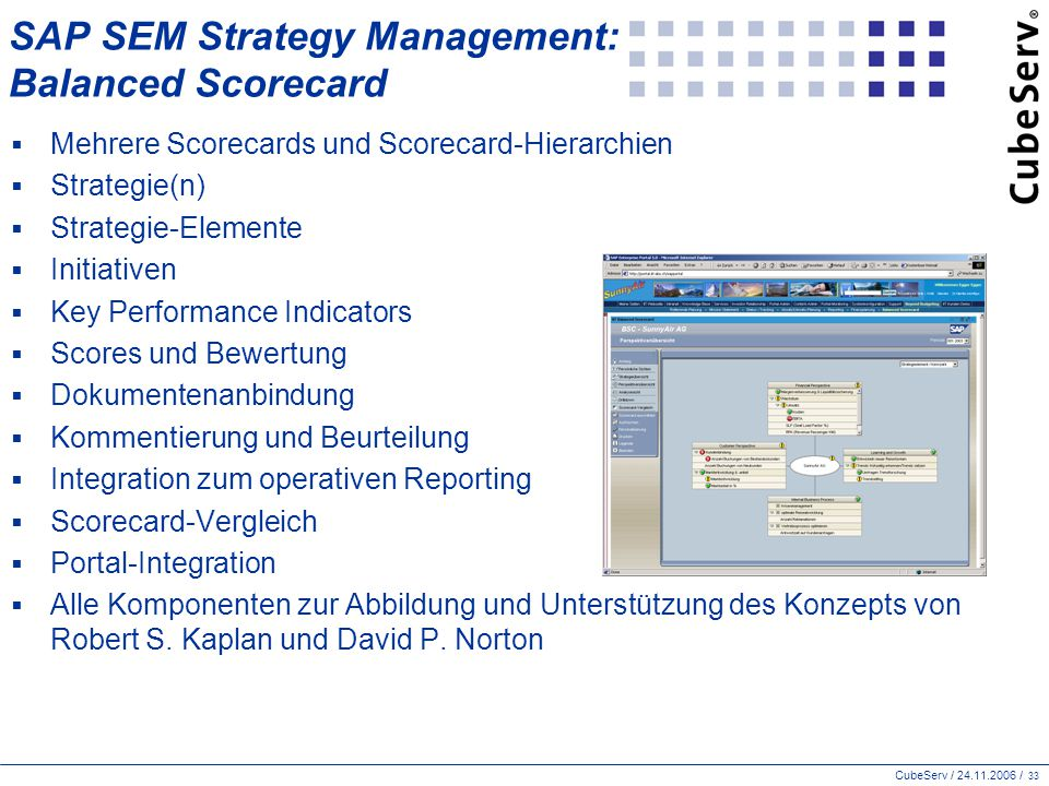 CubeServ / 24.11.2006 / 33 SAP SEM Strategy Management: Balanced Scorecard  Mehrere Scorecards und Scorecard-Hierarchien  Strategie(n)  Strategie-E