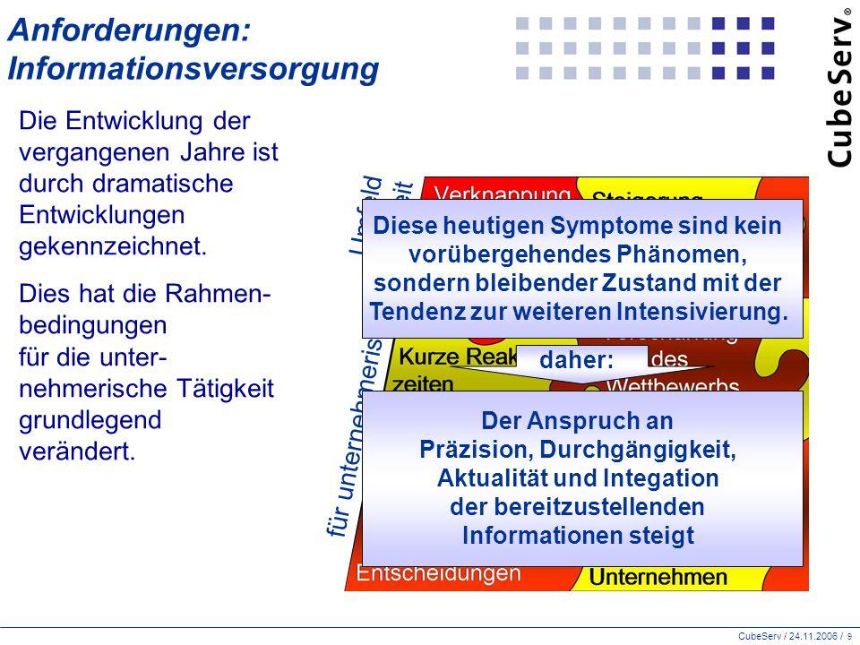 CubeServ / 24.11.2006 / 9 Anforderungen: Informationsversorgung Die Entwicklung der vergangenen Jahre ist durch dramatische Entwicklungen gekennzeichnet.
