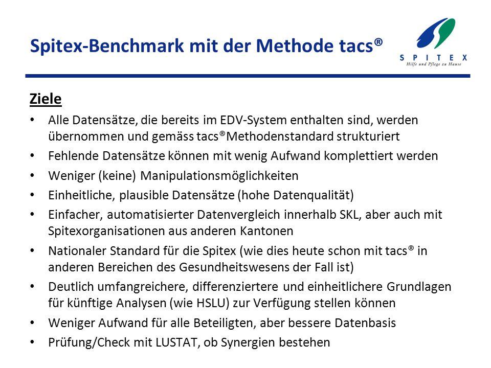 Ziele Alle Datensätze, die bereits im EDV-System enthalten sind, werden übernommen und gemäss tacs®Methodenstandard strukturiert Fehlende Datensätze k
