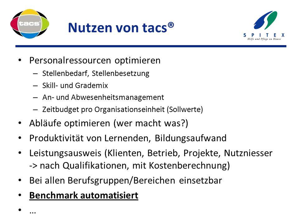 Nutzen von tacs® Personalressourcen optimieren – Stellenbedarf, Stellenbesetzung – Skill- und Grademix – An- und Abwesenheitsmanagement – Zeitbudget p