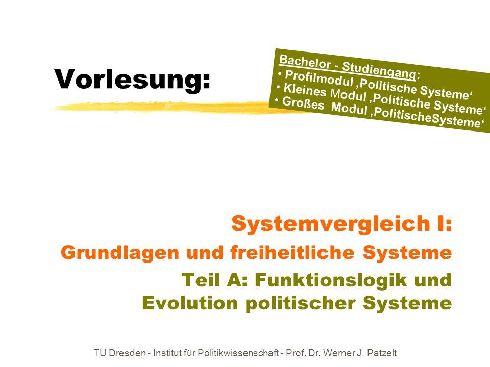 TU Dresden - Institut für Politikwissenschaft - Prof. Dr. Werner J. Patzelt Vorlesung: Systemvergleich I: Grundlagen und freiheitliche Systeme Teil A: