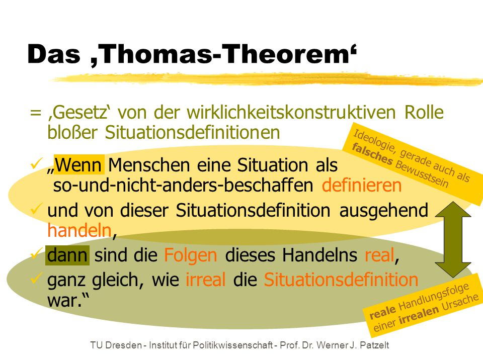 TU Dresden - Institut für Politikwissenschaft - Prof. Dr. Werner J. Patzelt = 'Gesetz' von der wirklichkeitskonstruktiven Rolle bloßer Situationsdefin