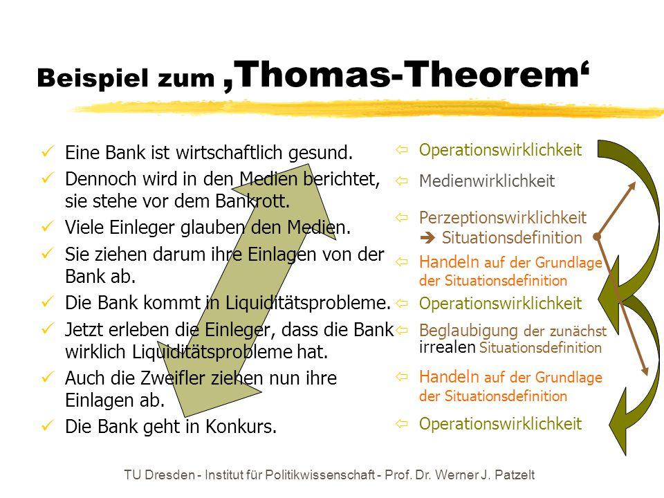 TU Dresden - Institut für Politikwissenschaft - Prof. Dr. Werner J. Patzelt Beispiel zum 'Thomas-Theorem' Eine Bank ist wirtschaftlich gesund. Dennoch