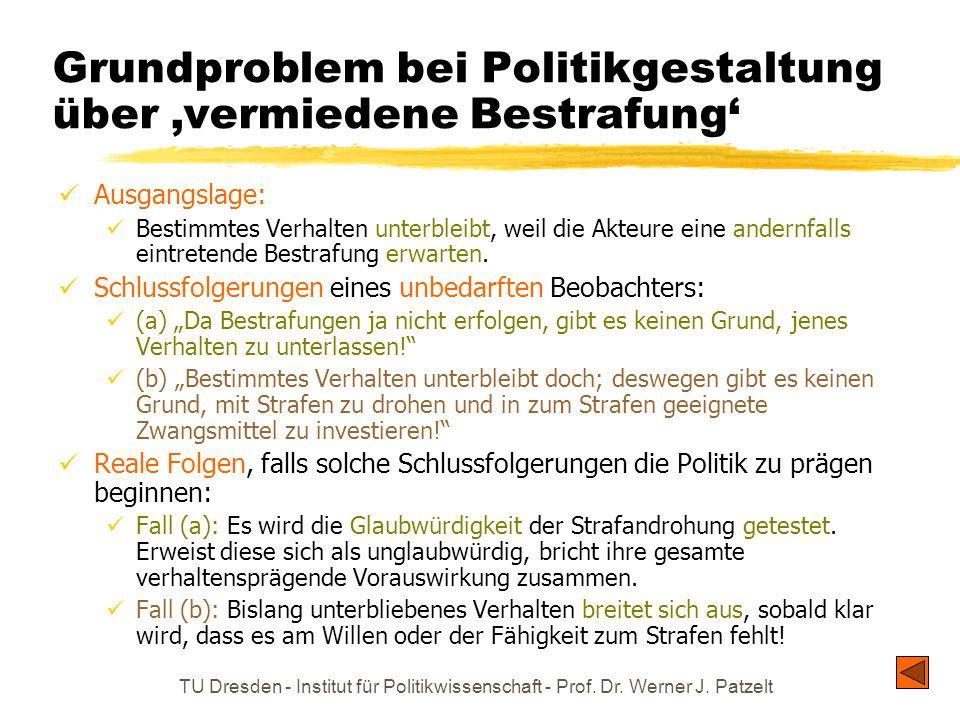 TU Dresden - Institut für Politikwissenschaft - Prof. Dr. Werner J. Patzelt Grundproblem bei Politikgestaltung über 'vermiedene Bestrafung' Ausgangsla