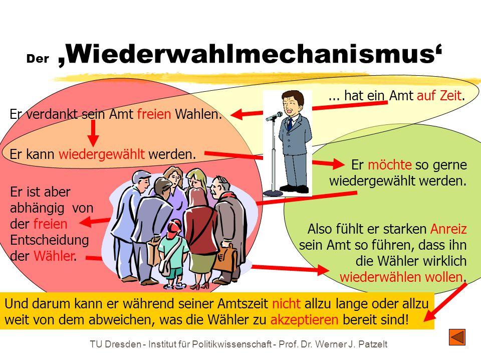 TU Dresden - Institut für Politikwissenschaft - Prof. Dr. Werner J. Patzelt Der 'Wiederwahlmechanismus' Er verdankt sein Amt freien Wahlen. Er möchte
