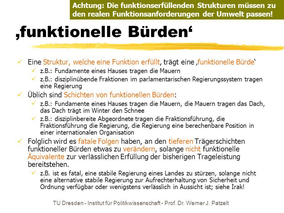TU Dresden - Institut für Politikwissenschaft - Prof. Dr. Werner J. Patzelt 'funktionelle Bürden' Eine Struktur, welche eine Funktion erfüllt, trägt e