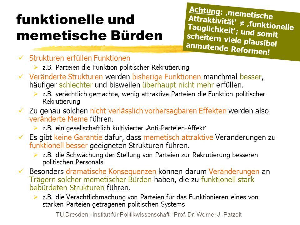 TU Dresden - Institut für Politikwissenschaft - Prof. Dr. Werner J. Patzelt funktionelle und memetische Bürden Strukturen erfüllen Funktionen  z.B. P