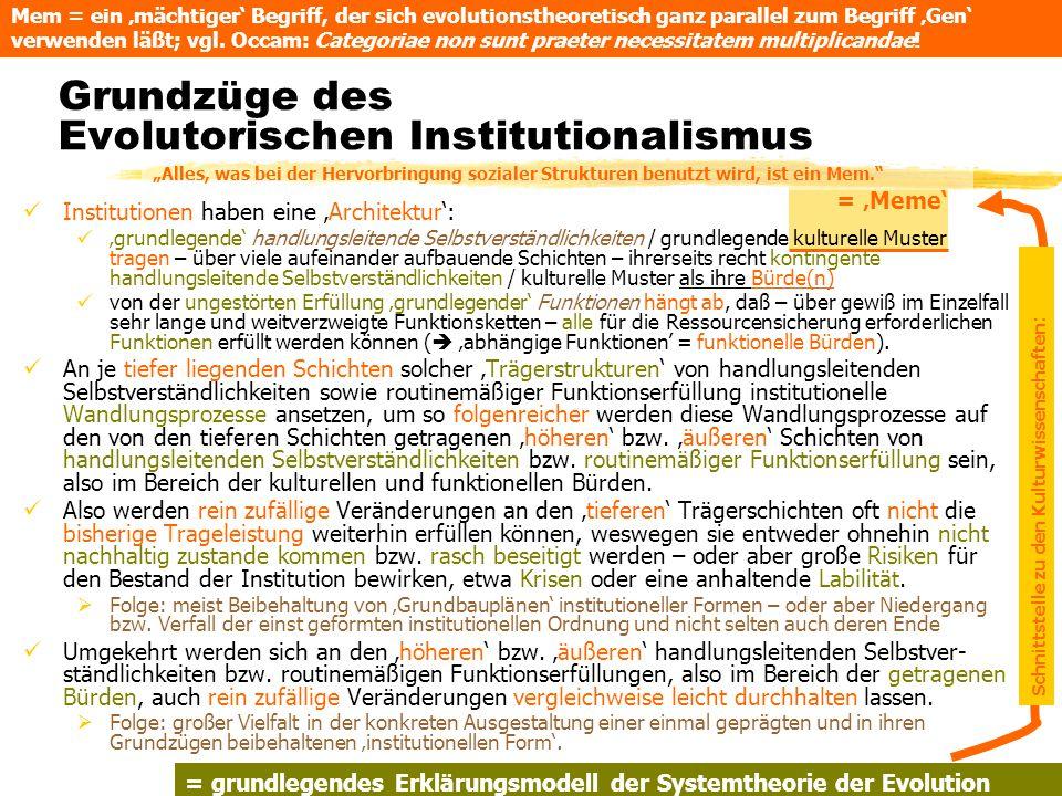 """TU Dresden – Institut für Politikwissenschaft – Prof. Dr. Werner J. Patzelt Grundzüge des Evolutorischen Institutionalismus = 'Meme' """"Alles, was bei d"""