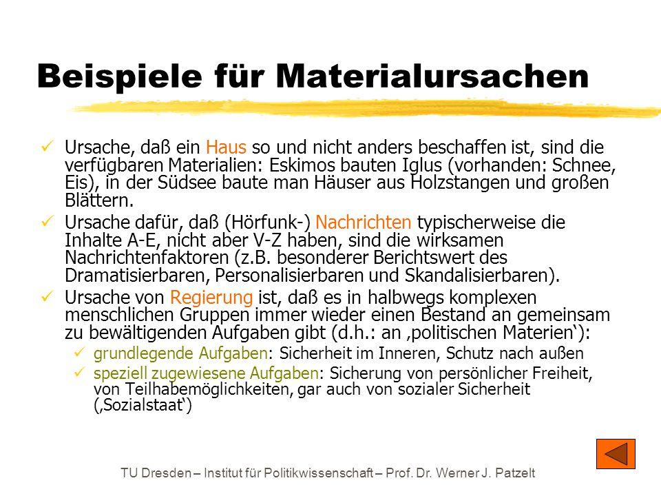 TU Dresden – Institut für Politikwissenschaft – Prof. Dr. Werner J. Patzelt Beispiele für Materialursachen Ursache, daß ein Haus so und nicht anders b