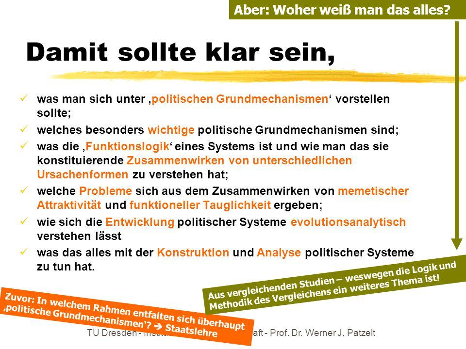 TU Dresden - Institut für Politikwissenschaft - Prof. Dr. Werner J. Patzelt Zuvor: In welchem Rahmen entfalten sich überhaupt 'politische Grundmechani