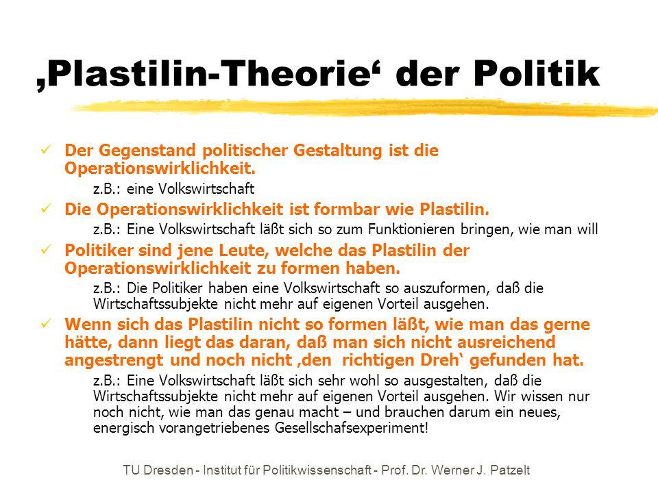TU Dresden - Institut für Politikwissenschaft - Prof. Dr. Werner J. Patzelt 'Plastilin-Theorie' der Politik Der Gegenstand politischer Gestaltung ist
