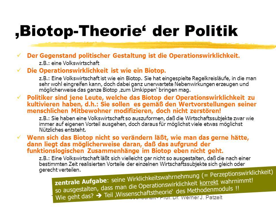 TU Dresden - Institut für Politikwissenschaft - Prof. Dr. Werner J. Patzelt 'Biotop-Theorie' der Politik Der Gegenstand politischer Gestaltung ist die