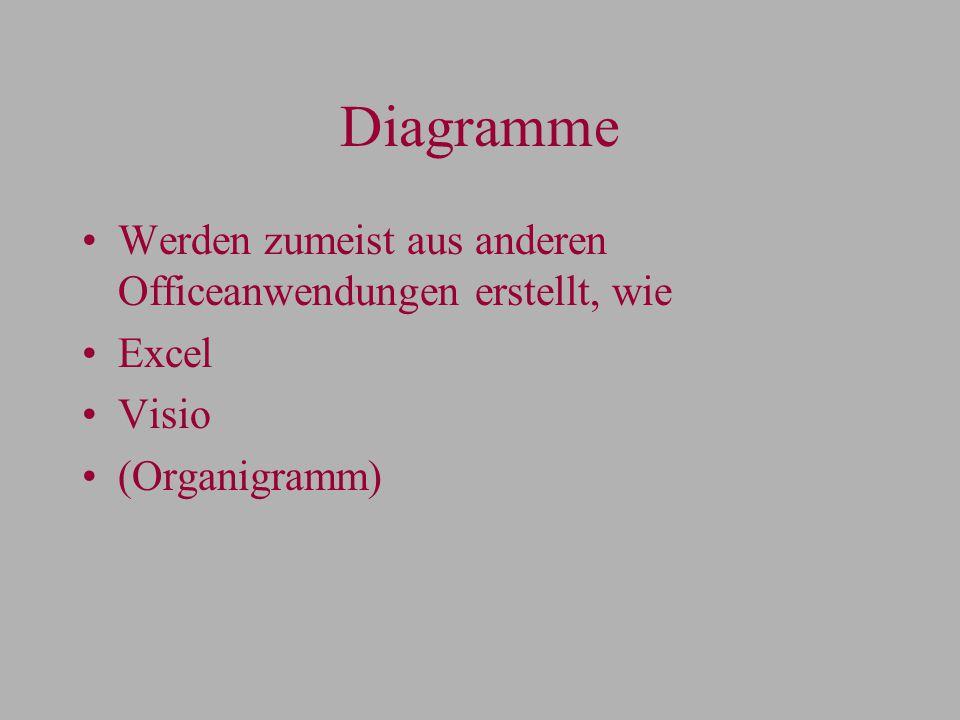 Diagramme Werden zumeist aus anderen Officeanwendungen erstellt, wie Excel Visio (Organigramm)