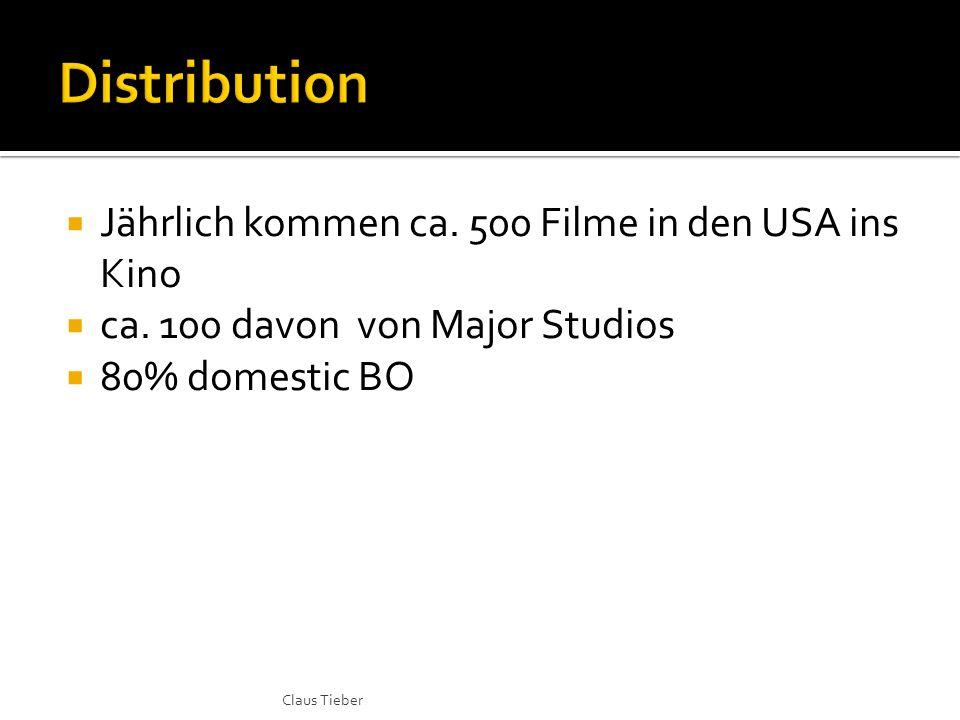  Jährlich kommen ca. 500 Filme in den USA ins Kino  ca. 100 davon von Major Studios  80% domestic BO Claus Tieber