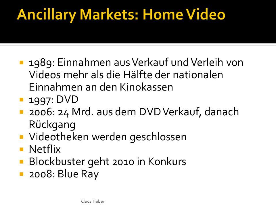  1989: Einnahmen aus Verkauf und Verleih von Videos mehr als die Hälfte der nationalen Einnahmen an den Kinokassen  1997: DVD  2006: 24 Mrd. aus de