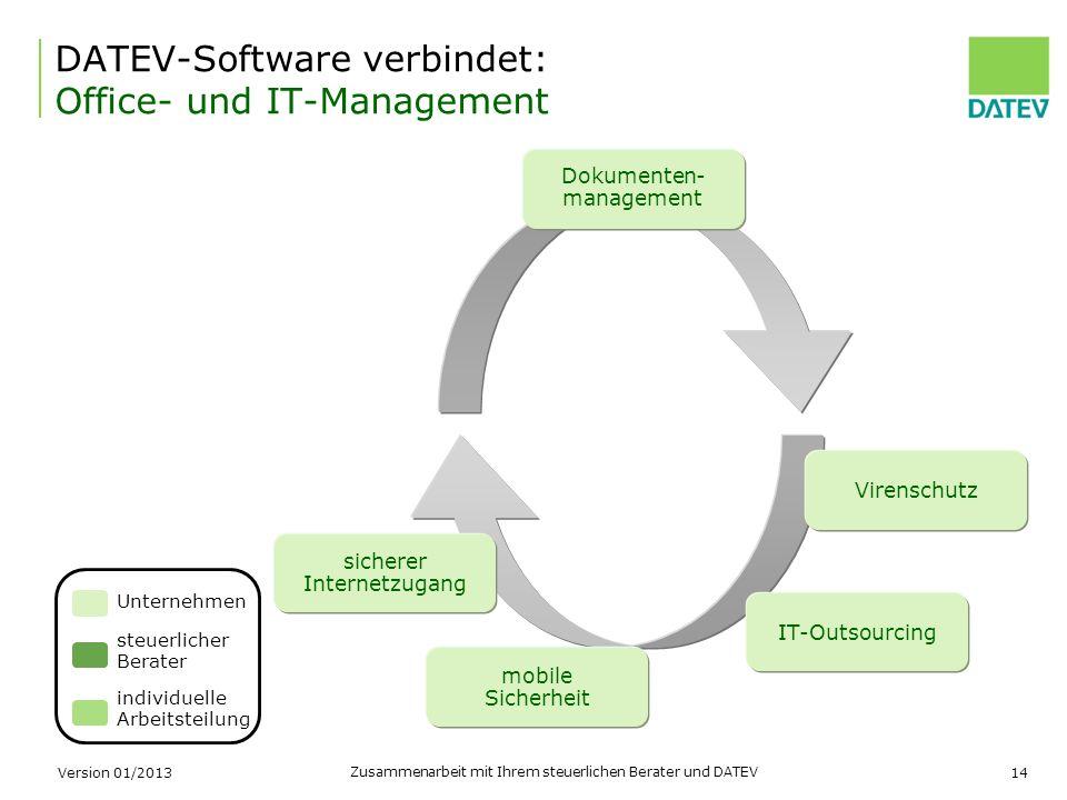 Zusammenarbeit mit Ihrem steuerlichen Berater und DATEV 14 DATEV-Software verbindet: Office- und IT-Management Unternehmen steuerlicher Berater indivi