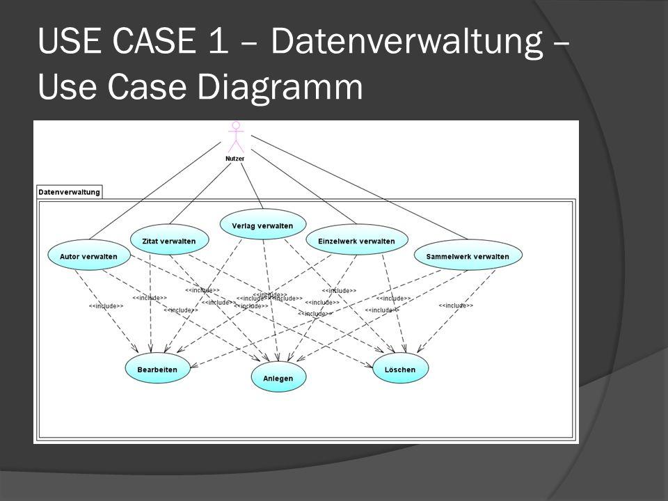 USE CASE 1 – Datenverwaltung – Use Case Diagramm - Beschreibung Gewisse Daten beziehen sich auf andere Daten um vollständig zu sein.