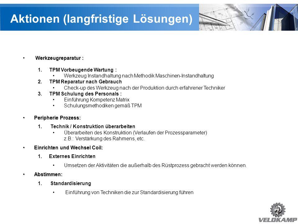 Aktionen (langfristige Lösungen) Werkzeugreparatur : 1.TPM Vorbeugende Wartung : Werkzeug Instandhaltung nach Methodik Maschinen-Instandhaltung 2.TPM