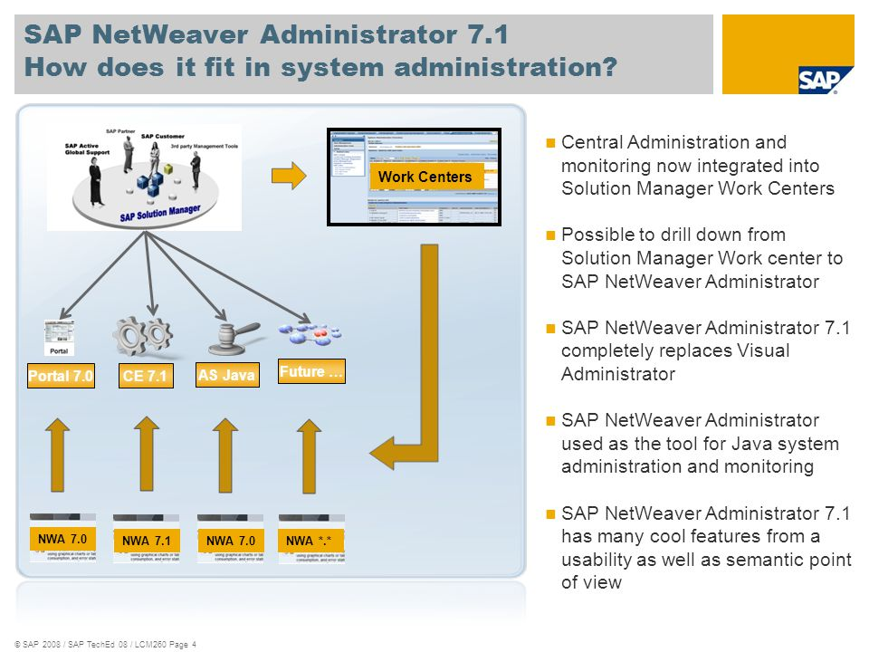 © SAP 2008 / SAP TechEd 08 / LCM260 Page 4 SAP NetWeaver Administrator 7.1 How does it fit in system administration? Portal 7.0 Central Administration