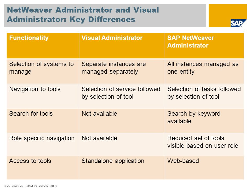 © SAP 2008 / SAP TechEd 08 / LCM260 Page 8 NetWeaver Administrator and Visual Administrator: Key Differences FunctionalityVisual AdministratorSAP NetW