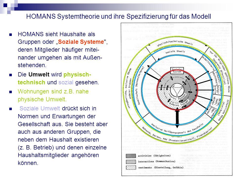 """HOMANS Systemtheorie und ihre Spezifizierung für das Modell HOMANS sieht Haushalte als Gruppen oder """"Soziale Systeme , deren Mitglieder häufiger mitei- nander umgehen als mit Außen- stehenden."""